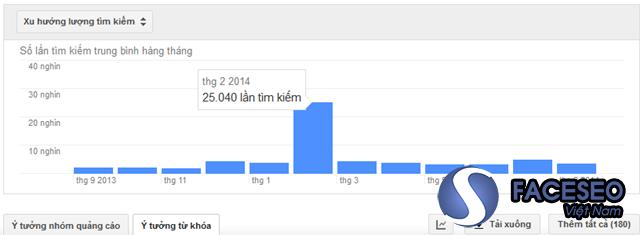 quang-cao-google-adwords-gia-re-hcm-31
